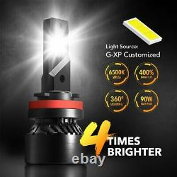 F3-KIT H11 LED Headlight Bulbs Low Beam Extremely Bright 90W CANBUS 6500K White